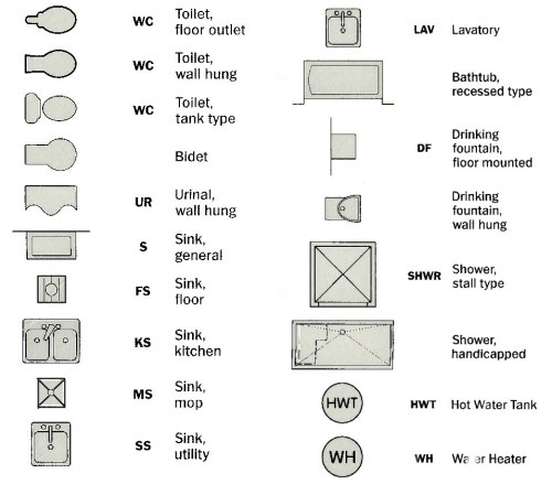 Plumbing bathroom etc blueprint symbols
