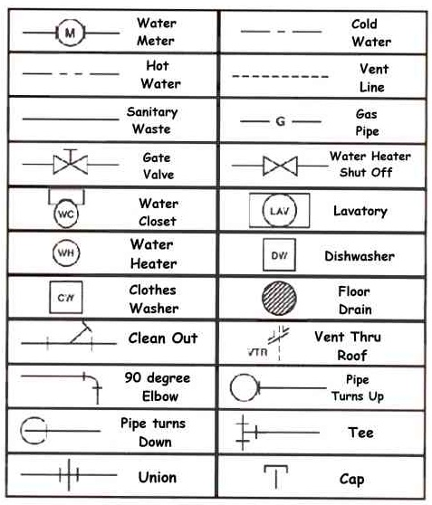 wire thermostat wiring diagram on hvac symbols with Schematic Of Plumbing In A Typical House on  in addition Support further Smart Thermostat No C Wire No Controller Board besides Heating Circuitsfield Wiring together with Wiring A Transformer Diagram.