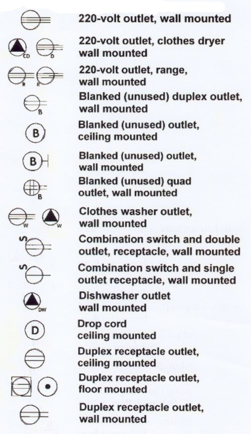 Electrical outlets 1 blueprint symbols