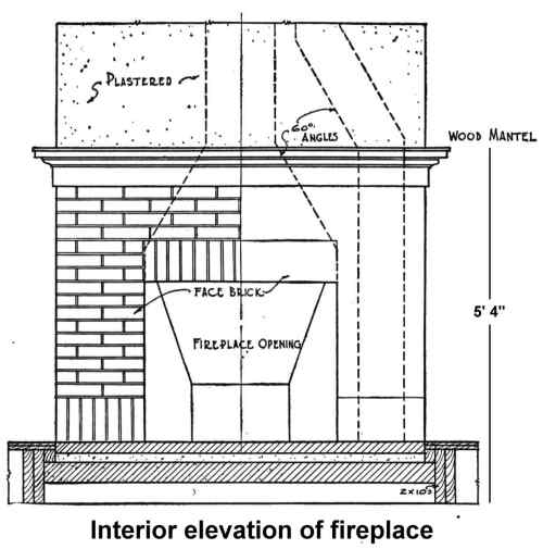 Blueprint example fireplace