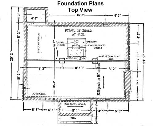 Blueprint example foundation plan