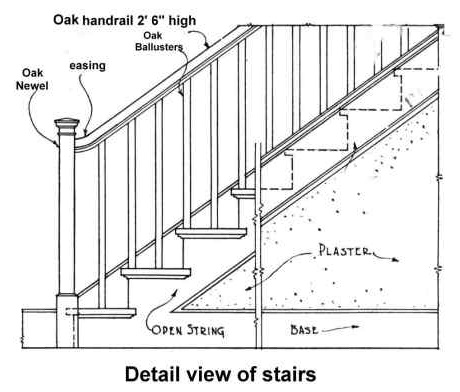 Blueprint example stairs