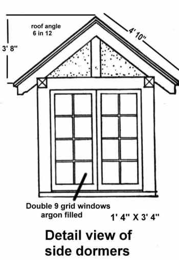 Blueprint example window