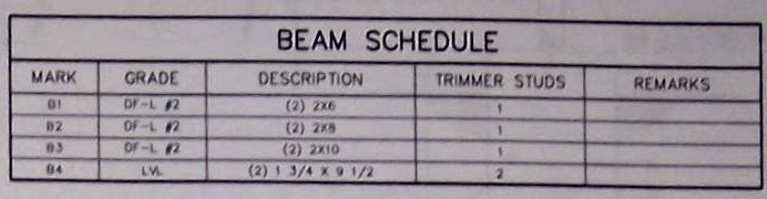 Blueprint example schedule beam
