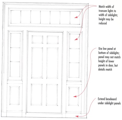 Door with surround