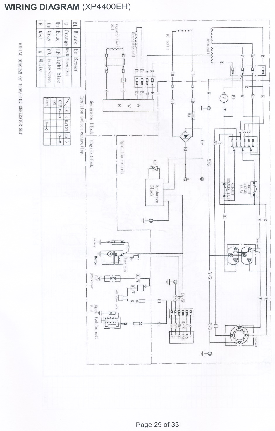 duromax generator wiring diagram