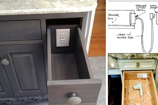 Elect Outlets In Draws