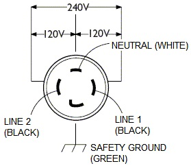 L14-30WiringDiagram  Amp Prong Wiring Diagram on