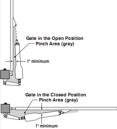 Push To Open Gate Opener Diag