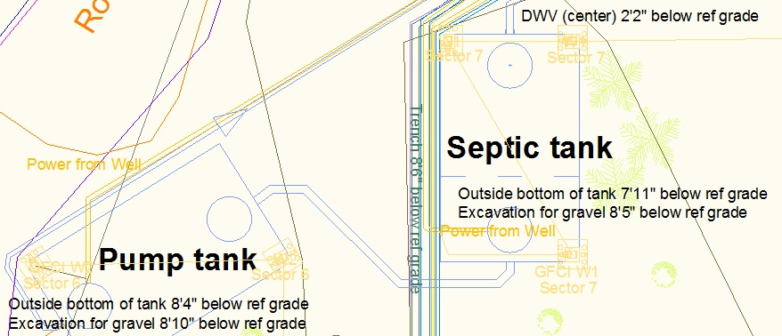Septic Tanks Excavation Depths