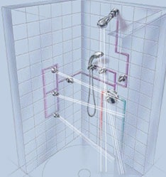 Shower control config