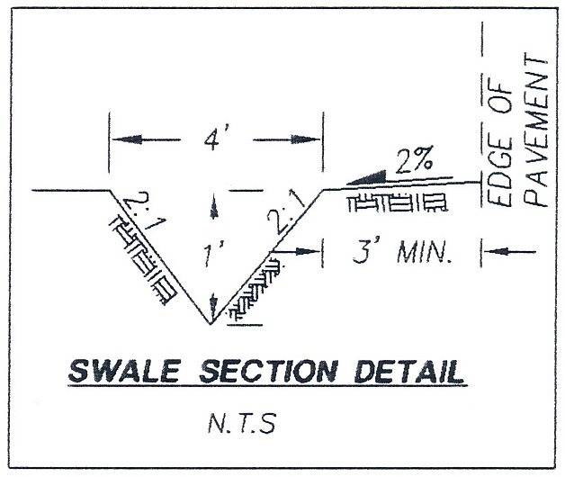 Swale cross section