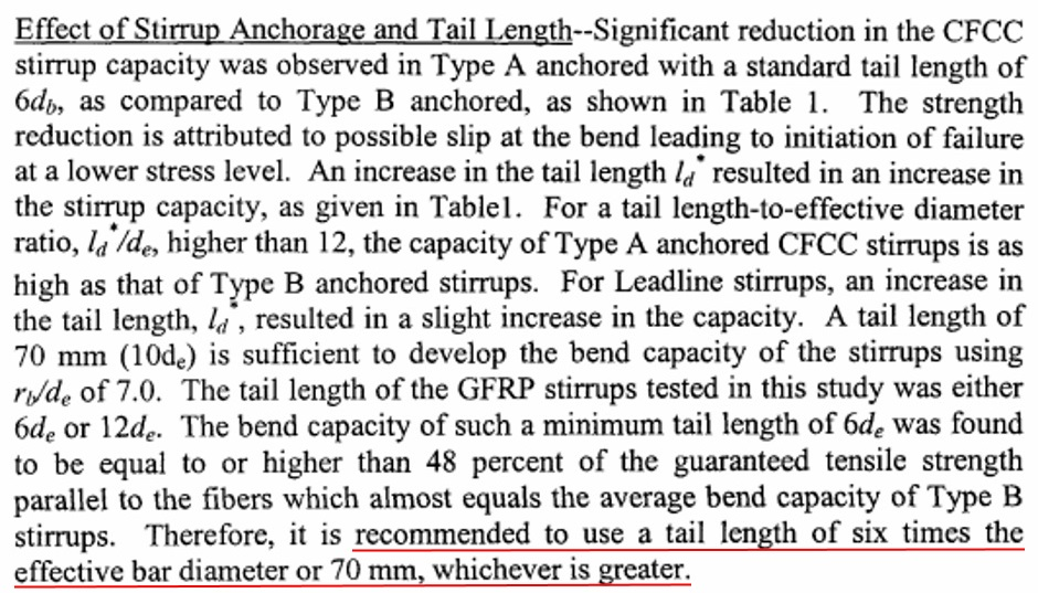 Tail Length Recommendation 70mm